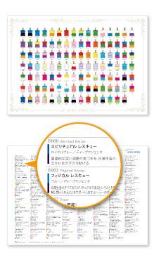 $オーラソーマ 総合情報サイト ブログ-ポスター イクイリブリアムボトル111