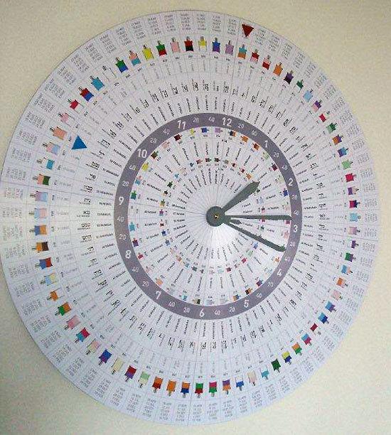 $オーラソーマ 総合情報サイト ブログ-72天使 壁掛け時計