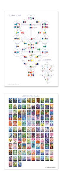 PB02 ポスター 生命の樹/タロット (A3サイズ) <オーラソーマ・ポスター>